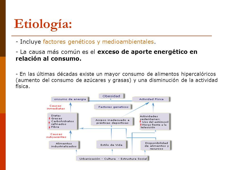 Etiología: - Incluye factores genéticos y medioambientales. - La causa más común es el exceso de aporte energético en relación al consumo. - En las úl