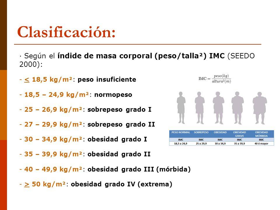 Clasificación (2): CRITERIOVARONESMUJERES Índice cintura- cadera: > 1> 0,9 Obesidad androide:> 1> 0,85 Circunferencia cintura: - riesgo moderado (SEEDO) > 95> 82 - riesgo elevado (SEEDO) > 102> 90 - resto de consensos> 102> 88 · Según la distribución de la grasa corporal (datos antropométricos): Medir el perímetro de la cintura en el punto medio entre la pala ilíaca y parrilla costal y la circunferencia de la cadera en el punto más externo de la articulación coxo-femoral.