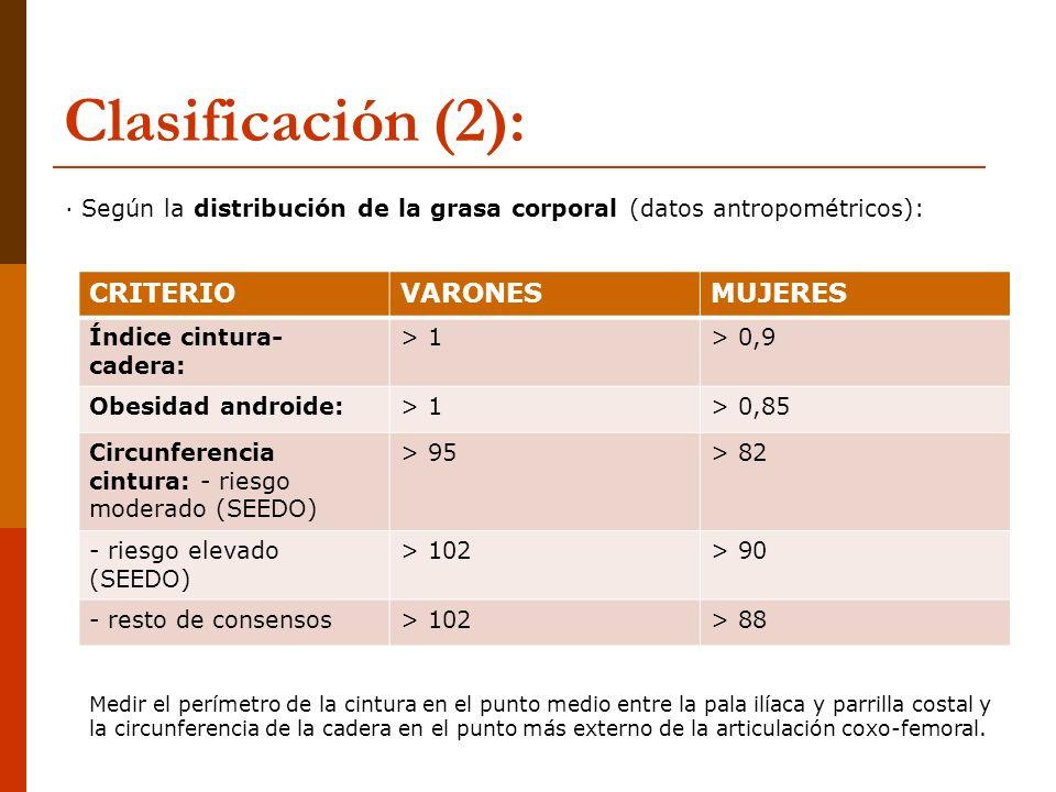Clasificación (3): CRITERIOVARONESMUJERES Normopeso 12 – 20%20 – 30% Límite 21 – 25%31 – 33% Obesidad > 25%> 33% · Según el porcentaje de grasa corporal (obtenida mediante impedancia bioeléctrica):