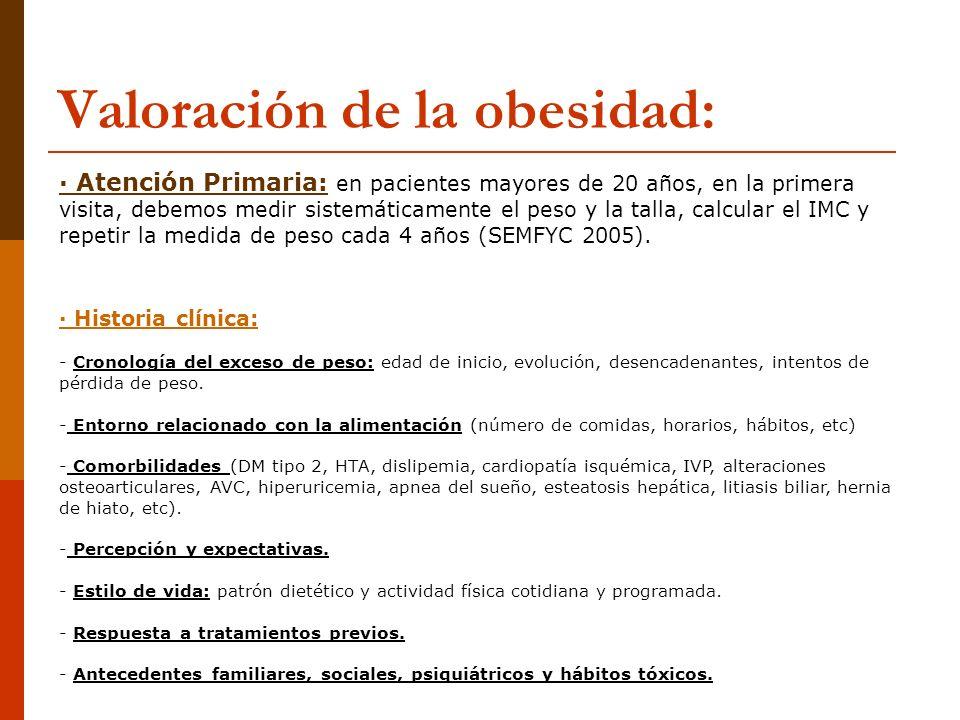 Valoración de la obesidad: · Atención Primaria: en pacientes mayores de 20 años, en la primera visita, debemos medir sistemáticamente el peso y la tal