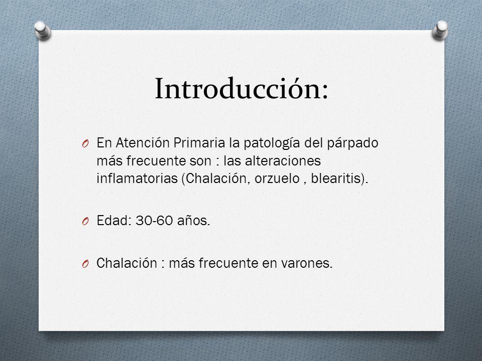 Introducción: O En Atención Primaria la patología del párpado más frecuente son : las alteraciones inflamatorias (Chalación, orzuelo, blearitis). O Ed