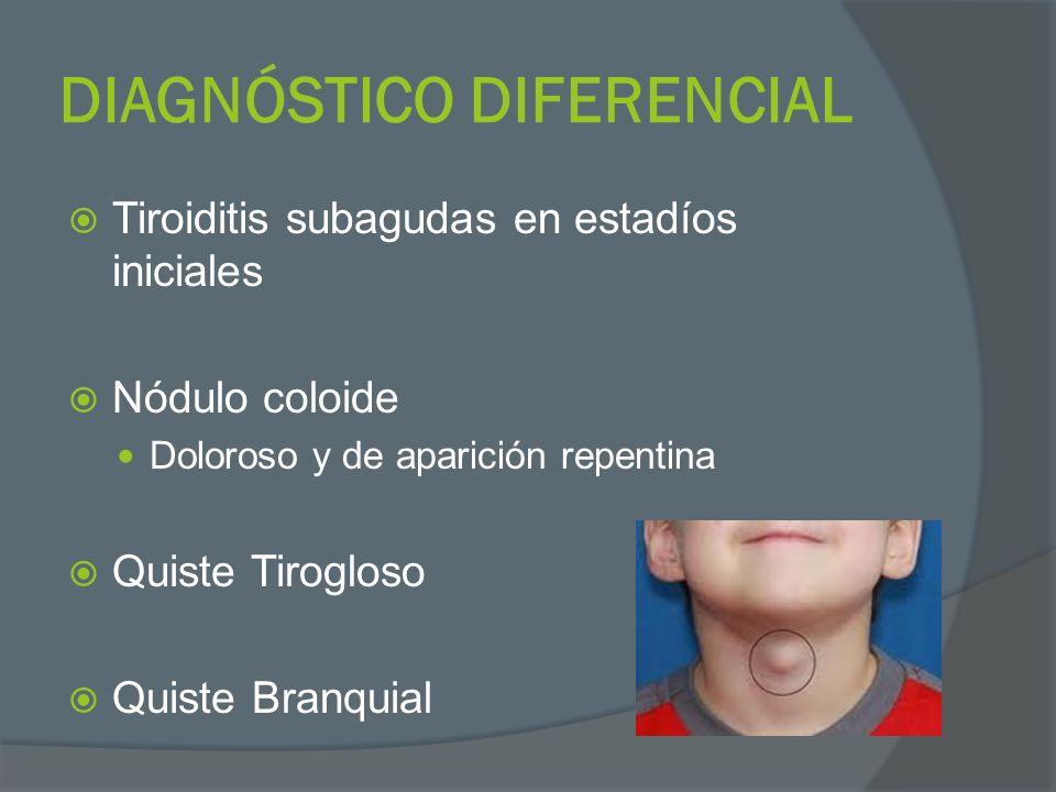 DIAGNÓSTICO DIFERENCIAL Tiroiditis subagudas en estadíos iniciales Nódulo coloide Doloroso y de aparición repentina Quiste Tirogloso Quiste Branquial