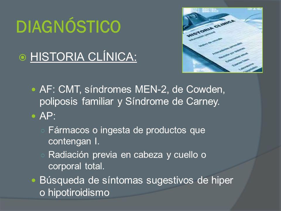 DIAGNÓSTICO HISTORIA CLÍNICA: AF: CMT, síndromes MEN-2, de Cowden, poliposis familiar y Síndrome de Carney. AP: Fármacos o ingesta de productos que co