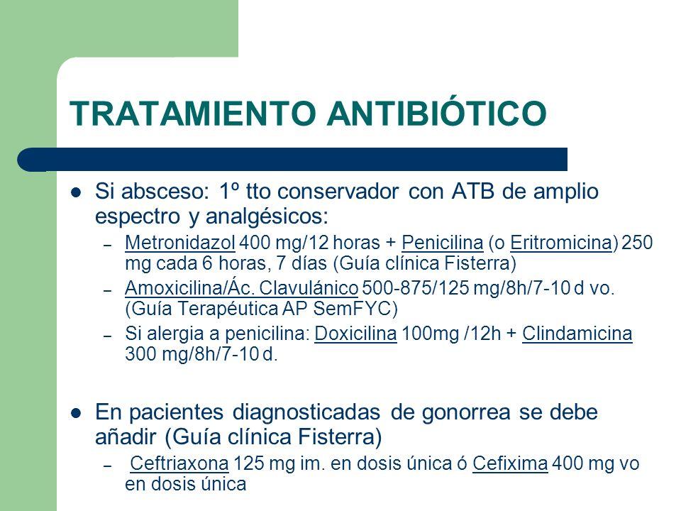 TRATAMIENTO ANTIBIÓTICO Si absceso: 1º tto conservador con ATB de amplio espectro y analgésicos: – Metronidazol 400 mg/12 horas + Penicilina (o Eritro