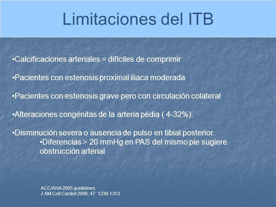 Limitaciones del ITB Calcificaciones arteriales = difíciles de comprimir Pacientes con estenosis proximal iliaca moderada Pacientes con estenosis grav