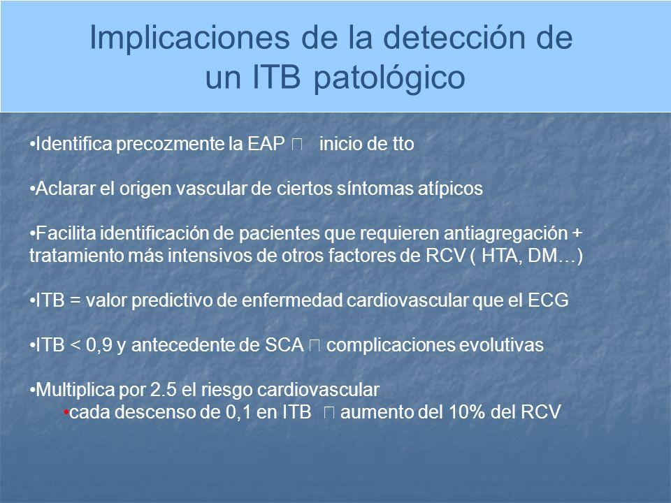 Implicaciones de la detección de un ITB patológico Identifica precozmente la EAP inicio de tto Aclarar el origen vascular de ciertos síntomas atípicos