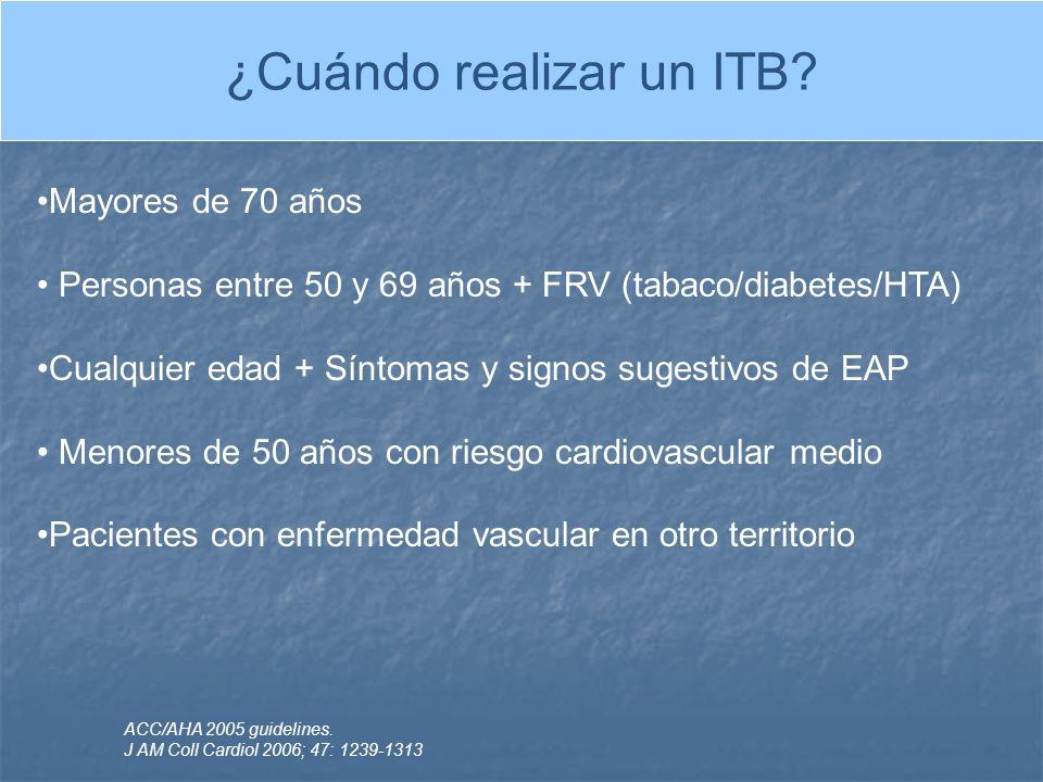 Limitaciones del ITB Calcificaciones arteriales = difíciles de comprimir Pacientes con estenosis proximal iliaca moderada Pacientes con estenosis grave pero con circulación colateral Alteraciones congénitas de la arteria pédia ( 4-32%).
