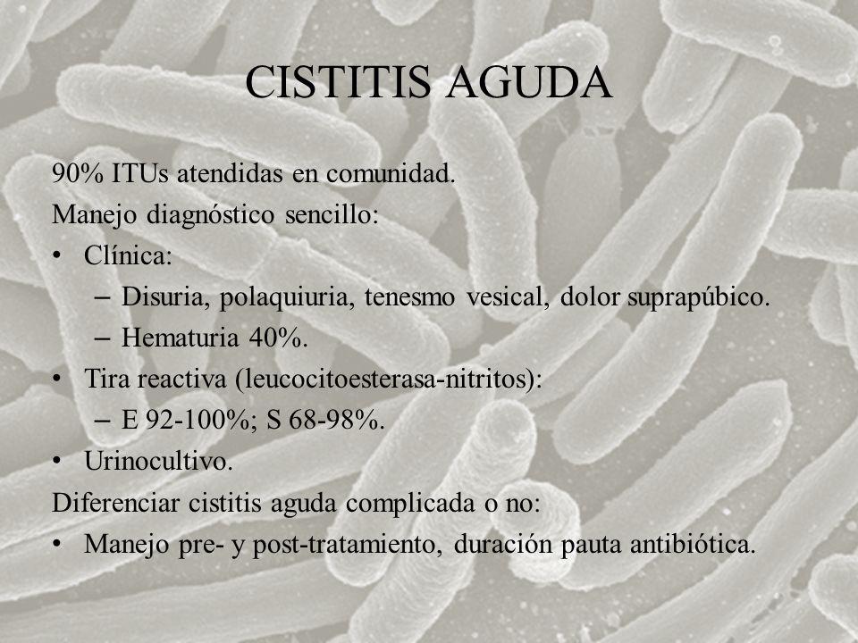 CISTITIS AGUDA 90% ITUs atendidas en comunidad. Manejo diagnóstico sencillo: Clínica: – Disuria, polaquiuria, tenesmo vesical, dolor suprapúbico. – He