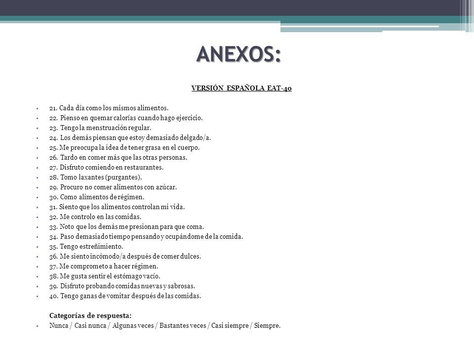 ANEXOS: VERSIÓN ESPAÑOLA EAT-40 21. Cada día como los mismos alimentos. 22. Pienso en quemar calorías cuando hago ejercicio. 23. Tengo la menstruación
