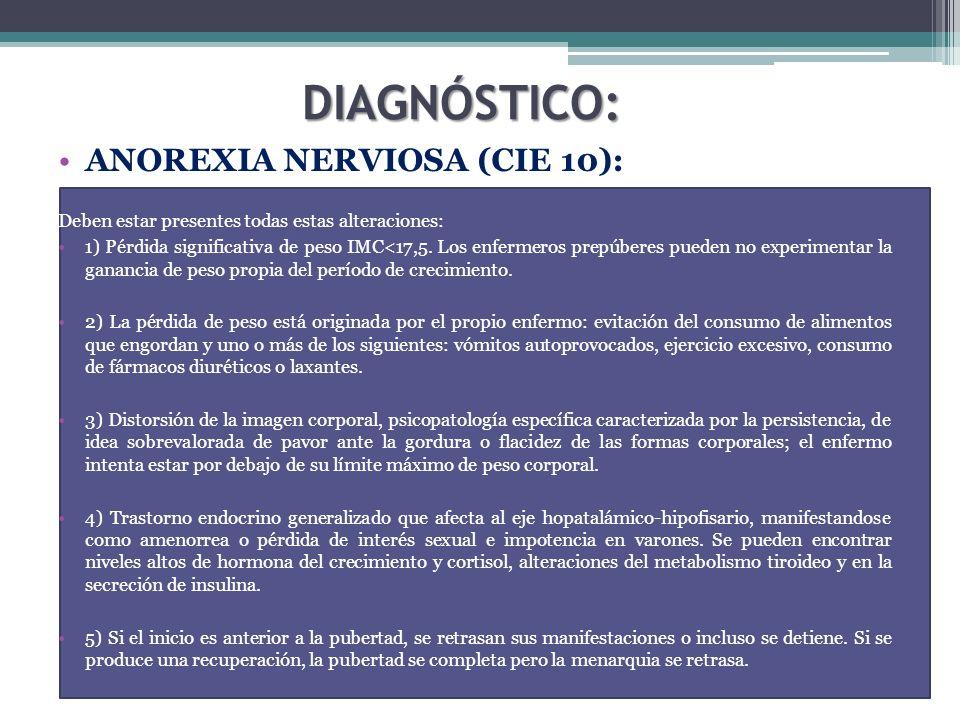 DIAGNÓSTICO: BULIMIA NERVIOSA (DSM-IV): Presencia de atracones recurrentes.
