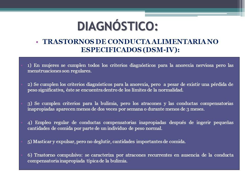 DIAGNÓSTICO: TRASTORNOS DE CONDUCTA ALIMENTARIA NO ESPECIFICADOS (DSM-IV): 1) En mujeres se cumplen todos los criterios diagnósticos para la anorexia