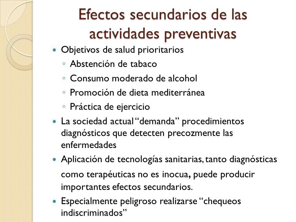 Efectos secundarios de las actividades preventivas Objetivos de salud prioritarios Abstención de tabaco Consumo moderado de alcohol Promoción de dieta