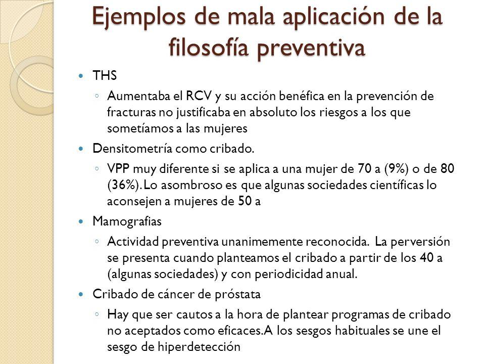 Ejemplos de mala aplicación de la filosofía preventiva THS Aumentaba el RCV y su acción benéfica en la prevención de fracturas no justificaba en absol