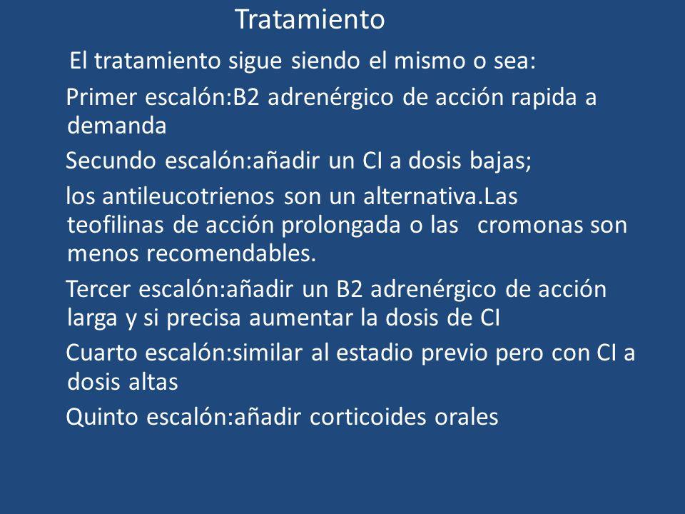 Tratamiento El tratamiento sigue siendo el mismo o sea: Primer escalón:B2 adrenérgico de acción rapida a demanda Secundo escalón:añadir un CI a dosis