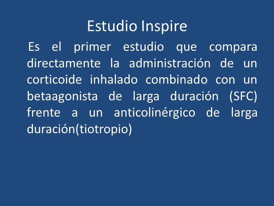 Estudio Inspire Es el primer estudio que compara directamente la administración de un corticoide inhalado combinado con un betaagonista de larga durac