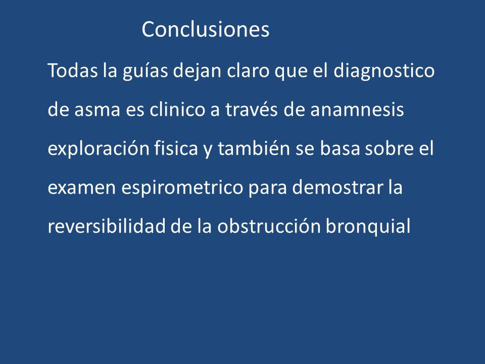 Conclusiones Todas la guías dejan claro que el diagnostico de asma es clinico a través de anamnesis exploración fisica y también se basa sobre el exam