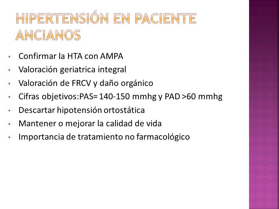 Confirmar la HTA con AMPA Valoración geriatrica integral Valoración de FRCV y daño orgánico Cifras objetivos:PAS= 140-150 mmhg y PAD >60 mmhg Descarta
