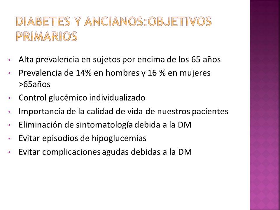 Alta prevalencia en sujetos por encima de los 65 años Prevalencia de 14% en hombres y 16 % en mujeres >65años Control glucémico individualizado Import