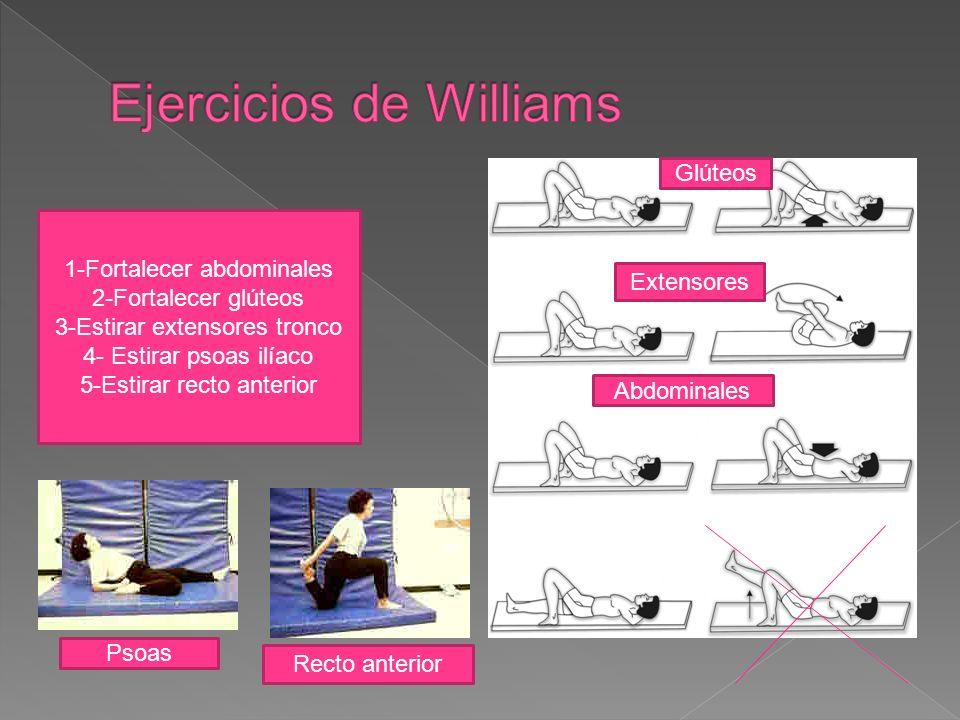 1-Cincha Dorsiflexión 2-Estiramiento con extensión dedos 3-Arrugar trapo con dedos pie (musc intrínseca) 4-Estiramiento gemelos.