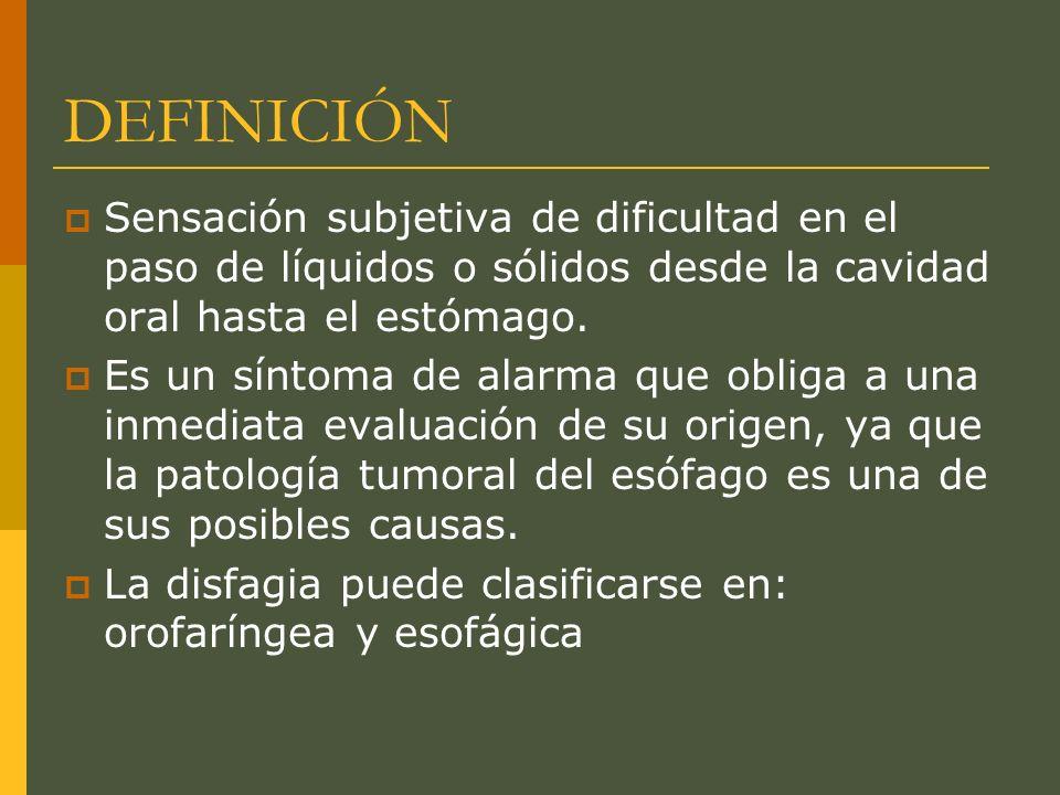 ACALASIA LÍQUIDOS+SÓLIDOS progresivo Falta de relajación del EEI, dolor torácico, regurgitación, peso, No ERGE Dx: Manometría (+endoscopia) Rx bario A/a: Esofagitis (tb inf x cándida) Aspiración Ca esófago Tto: Dilatación con balón Miotomía de Heller Resección esofágica Toxina botulínica o Nifedipino Pico pájaro