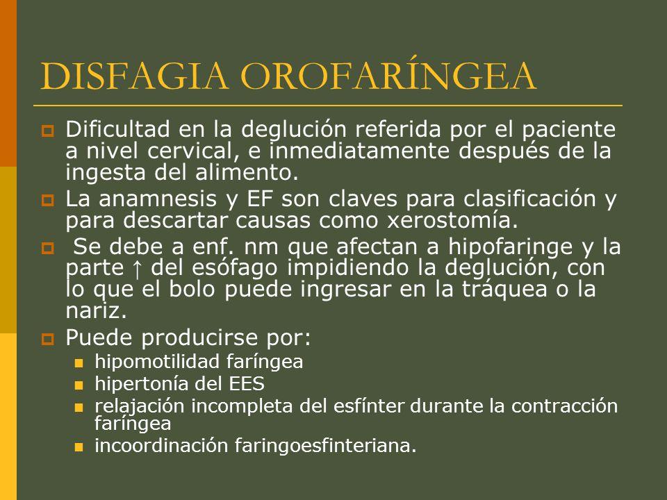 DISFAGIA OROFARÍNGEA Dificultad en la deglución referida por el paciente a nivel cervical, e inmediatamente después de la ingesta del alimento.