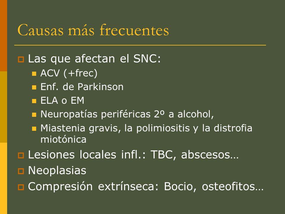 Causas más frecuentes Las que afectan el SNC: ACV (+frec) Enf.