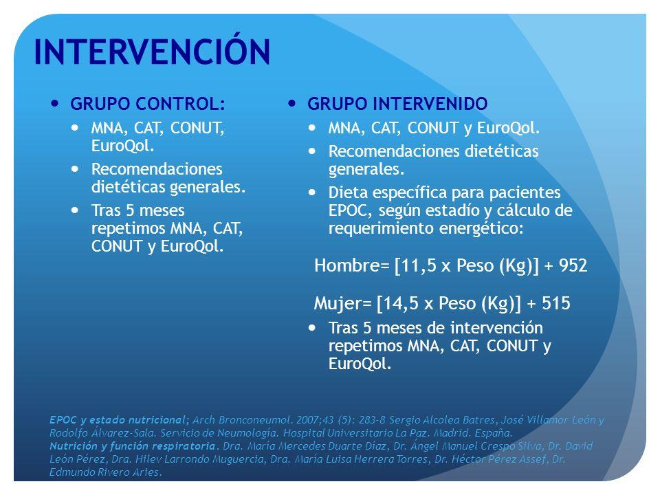 INTERVENCIÓN GRUPO CONTROL: MNA, CAT, CONUT, EuroQol. Recomendaciones dietéticas generales. Tras 5 meses repetimos MNA, CAT, CONUT y EuroQol. GRUPO IN