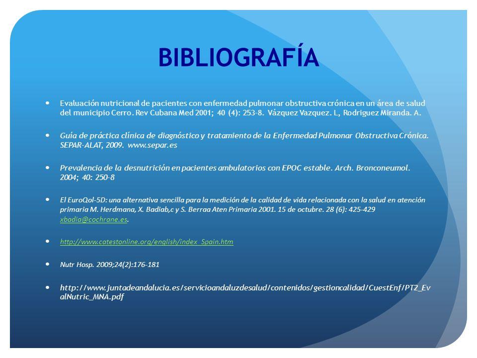BIBLIOGRAFÍA Evaluación nutricional de pacientes con enfermedad pulmonar obstructiva crónica en un área de salud del municipio Cerro. Rev Cubana Med 2