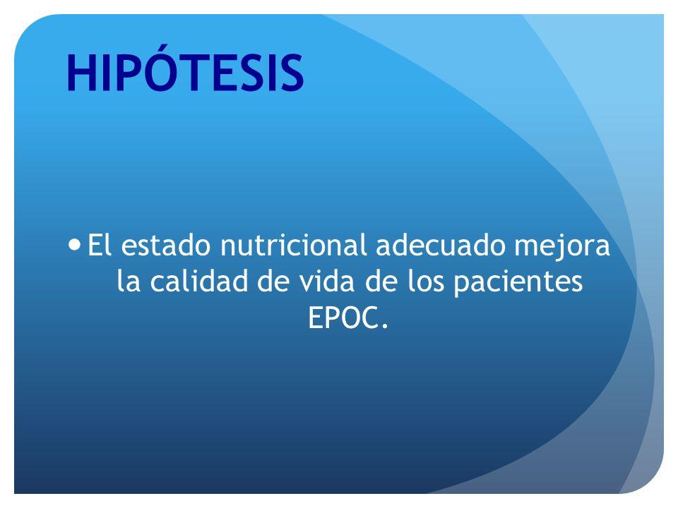 HIPÓTESIS El estado nutricional adecuado mejora la calidad de vida de los pacientes EPOC.
