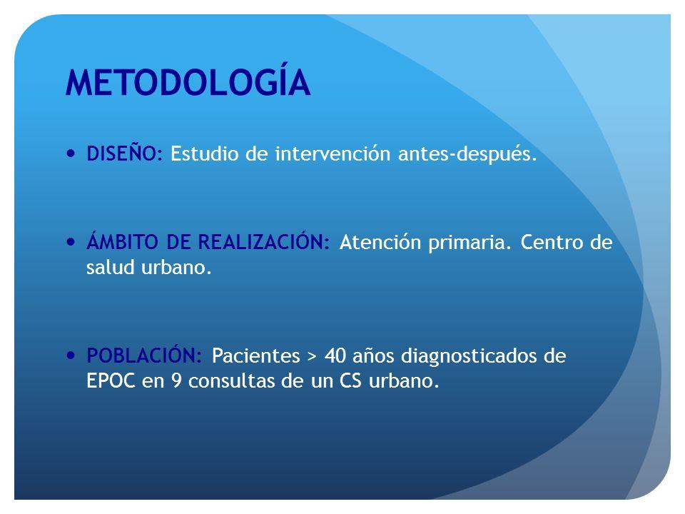METODOLOGÍA DISEÑO: Estudio de intervención antes-después. ÁMBITO DE REALIZACIÓN: Atención primaria. Centro de salud urbano. POBLACIÓN: Pacientes > 40