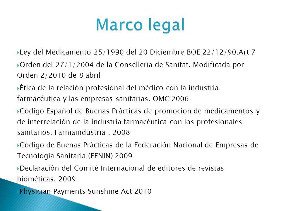 Ley del Medicamento 25/1990 del 20 Diciembre BOE 22/12/90.Art 7 Orden del 27/1/2004 de la Conselleria de Sanitat. Modificada por Orden 2/2010 de 8 abr