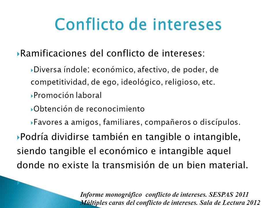 Ramificaciones del conflicto de intereses: Diversa índole : económico, afectivo, de poder, de competitividad, de ego, ideológico, religioso, etc. Prom
