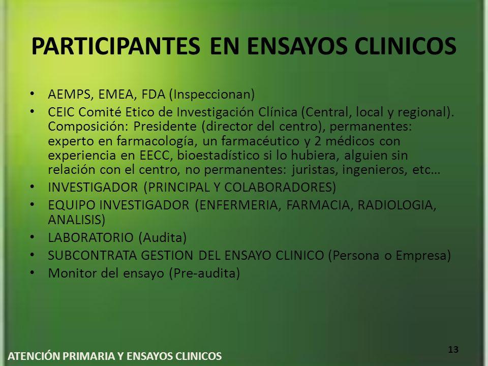 PARTICIPANTES EN ENSAYOS CLINICOS AEMPS, EMEA, FDA (Inspeccionan) CEIC Comité Etico de Investigación Clínica (Central, local y regional). Composición: