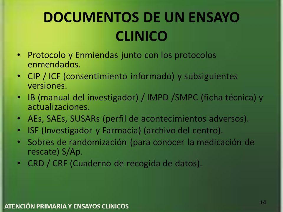 DOCUMENTOS DE UN ENSAYO CLINICO Protocolo y Enmiendas junto con los protocolos enmendados. CIP / ICF (consentimiento informado) y subsiguientes versio