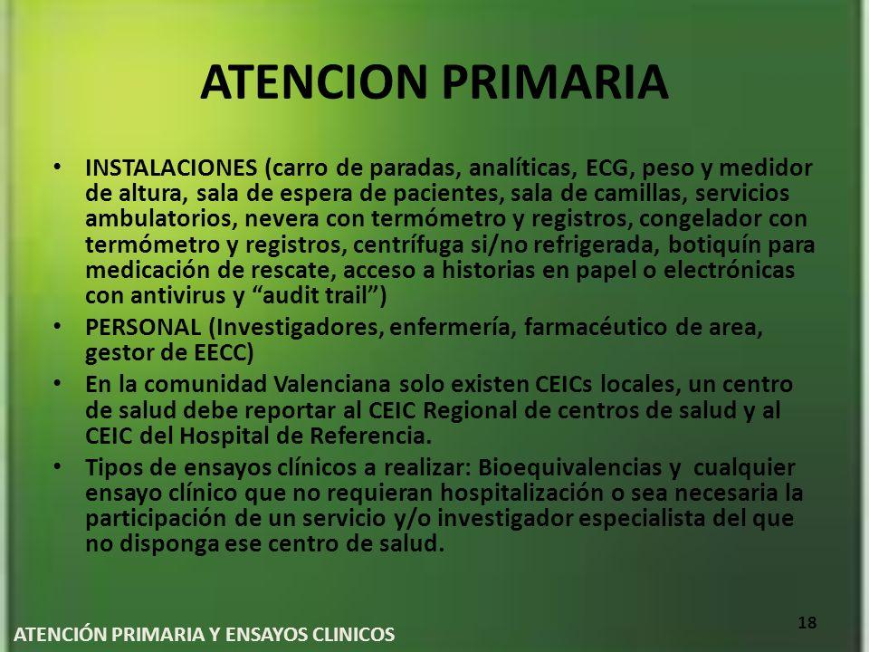 ATENCION PRIMARIA INSTALACIONES (carro de paradas, analíticas, ECG, peso y medidor de altura, sala de espera de pacientes, sala de camillas, servicios