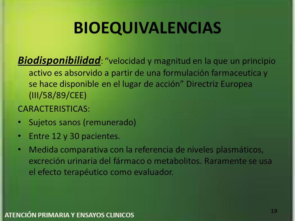 BIOEQUIVALENCIAS Biodisponibilidad : velocidad y magnitud en la que un principio activo es absorvido a partir de una formulación farmaceutica y se hac