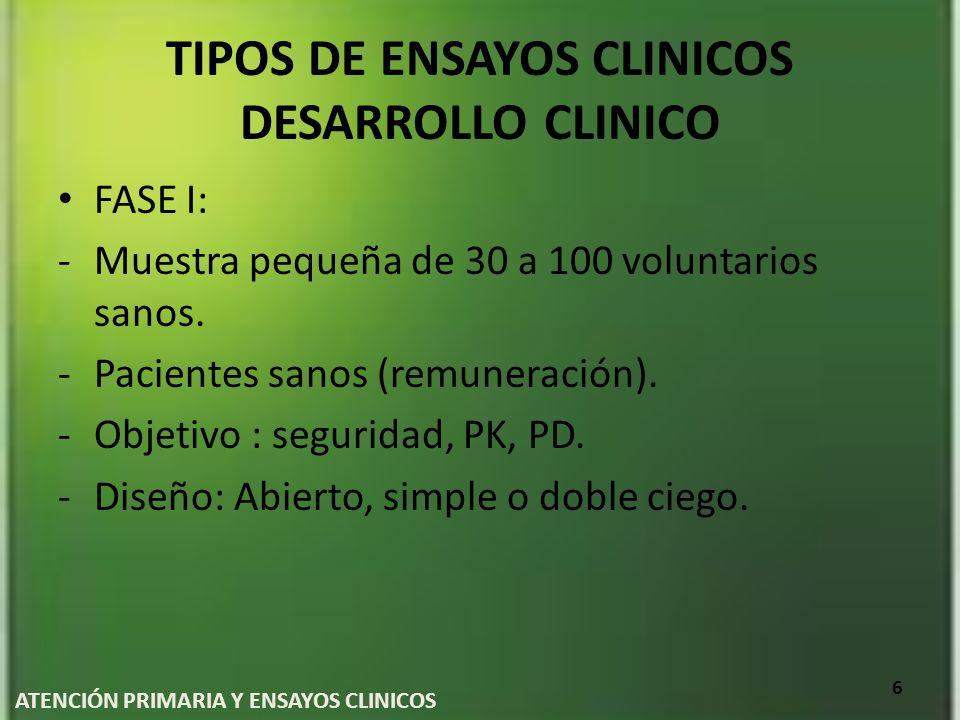 TIPOS DE ENSAYOS CLINICOS DESARROLLO CLINICO FASE I: -Muestra pequeña de 30 a 100 voluntarios sanos. -Pacientes sanos (remuneración). -Objetivo : segu