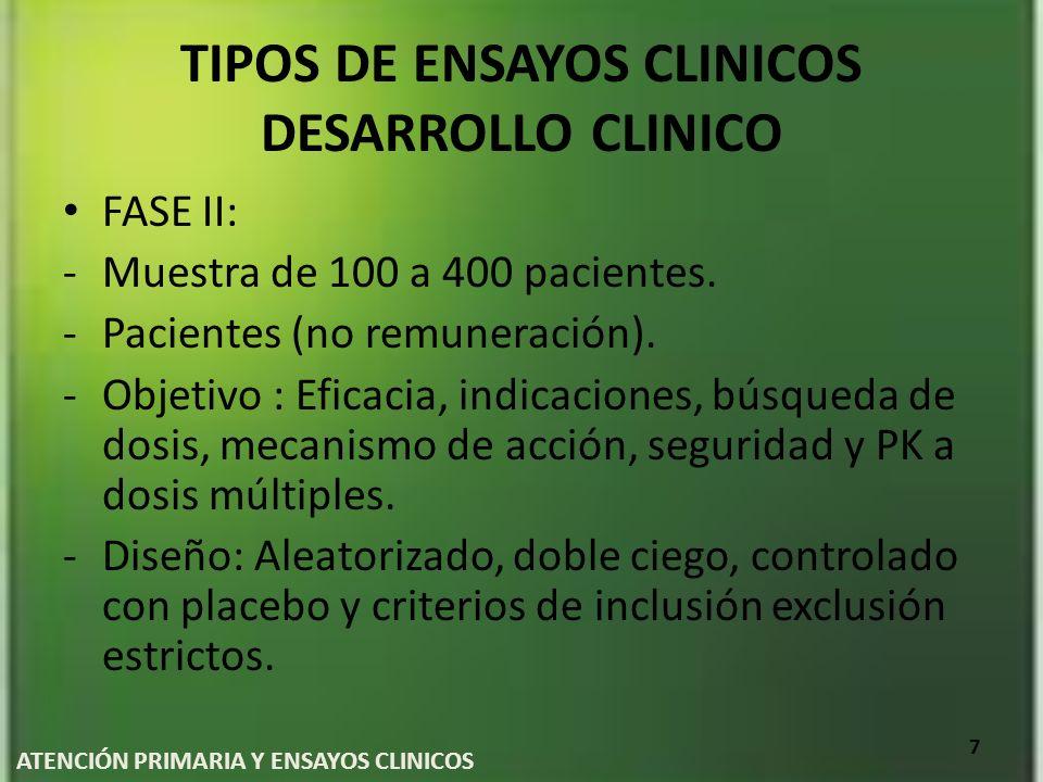 TIPOS DE ENSAYOS CLINICOS DESARROLLO CLINICO FASE II: -Muestra de 100 a 400 pacientes. -Pacientes (no remuneración). -Objetivo : Eficacia, indicacione