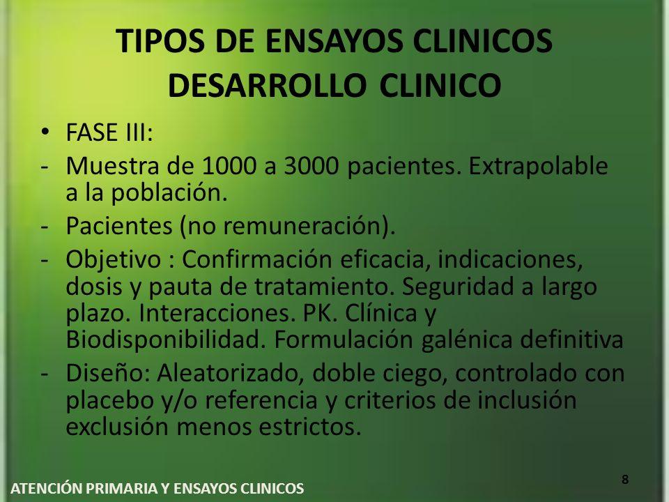 TIPOS DE ENSAYOS CLINICOS DESARROLLO CLINICO FASE III: -Muestra de 1000 a 3000 pacientes. Extrapolable a la población. -Pacientes (no remuneración). -