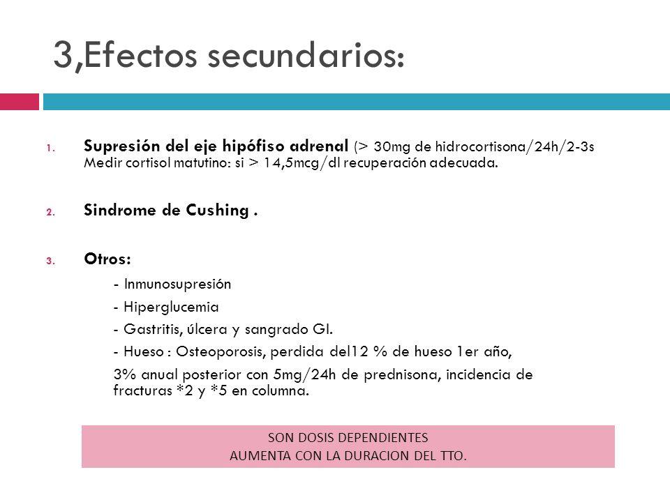 3,Efectos secundarios: 1. Supresión del eje hipófiso adrenal (> 30mg de hidrocortisona/24h/2-3s Medir cortisol matutino: si > 14,5mcg/dl recuperación