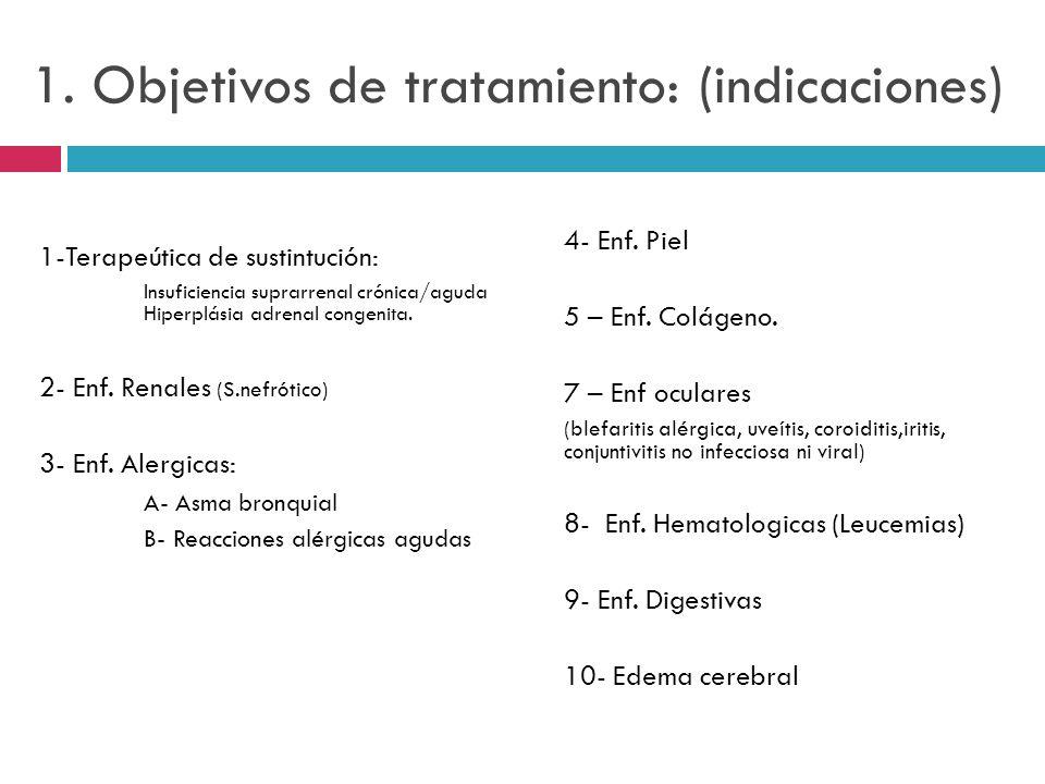 1. Objetivos de tratamiento: (indicaciones) 1-Terapeútica de sustintución: Insuficiencia suprarrenal crónica/aguda Hiperplásia adrenal congenita. 2- E