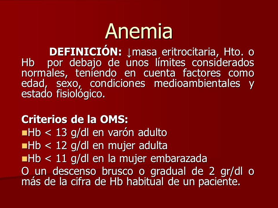 Anemia DEFINICIÓN: masa eritrocitaria, Hto. o Hb por debajo de unos límites considerados normales, teniendo en cuenta factores como edad, sexo, condic