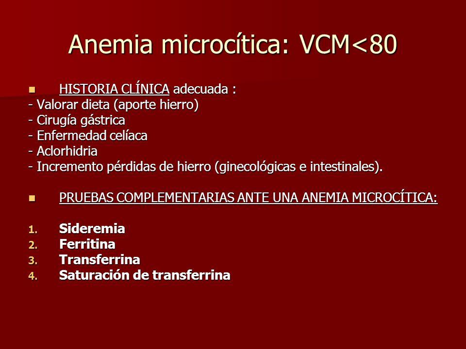 Anemia microcítica: VCM<80 HISTORIA CLÍNICA adecuada : HISTORIA CLÍNICA adecuada : - Valorar dieta (aporte hierro) - Cirugía gástrica - Enfermedad cel