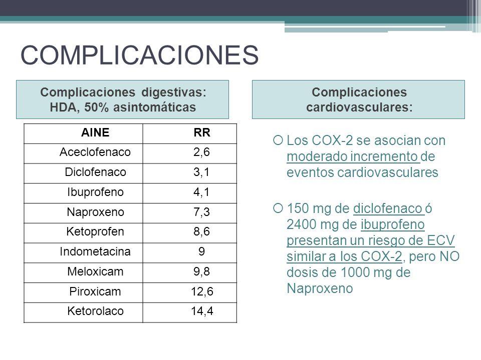 COMPLICACIONES Complicaciones digestivas: HDA, 50% asintomáticas Complicaciones cardiovasculares: AINERR Aceclofenaco2,6 Diclofenaco3,1 Ibuprofeno4,1