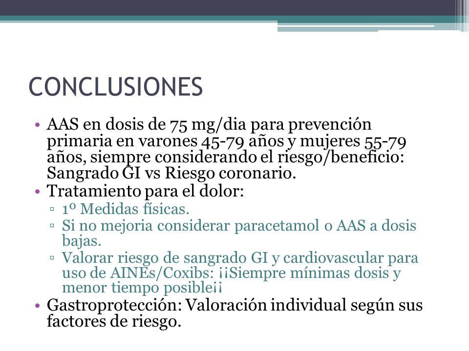 CONCLUSIONES AAS en dosis de 75 mg/dia para prevención primaria en varones 45-79 años y mujeres 55-79 años, siempre considerando el riesgo/beneficio: