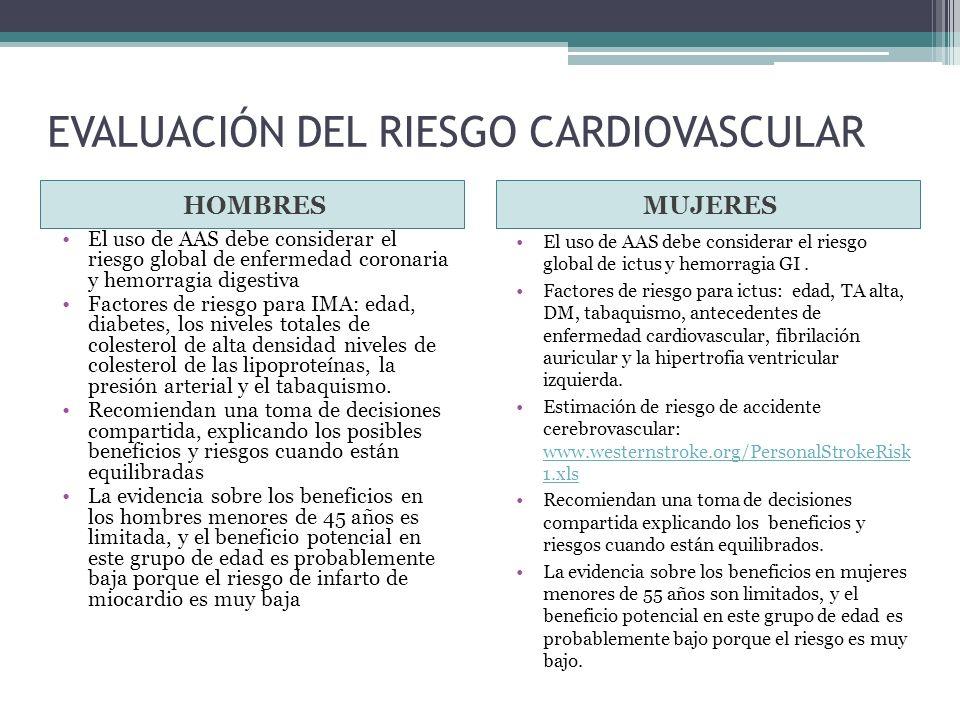 EVALUACIÓN DEL RIESGO CARDIOVASCULAR HOMBRESMUJERES El uso de AAS debe considerar el riesgo global de enfermedad coronaria y hemorragia digestiva Fact