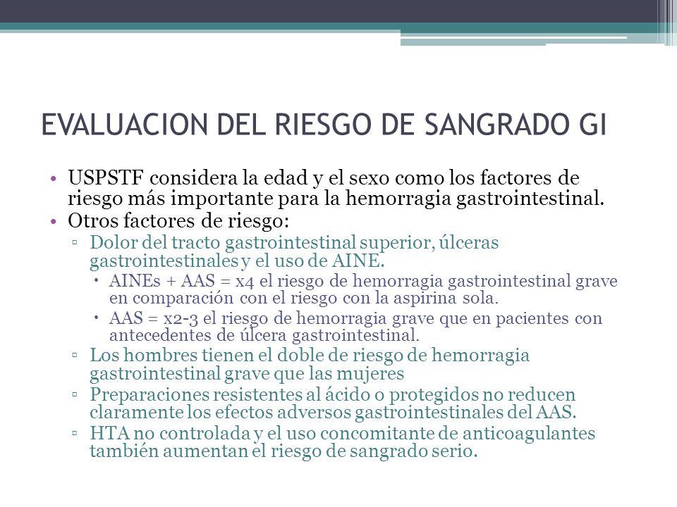 EVALUACION DEL RIESGO DE SANGRADO GI USPSTF considera la edad y el sexo como los factores de riesgo más importante para la hemorragia gastrointestinal