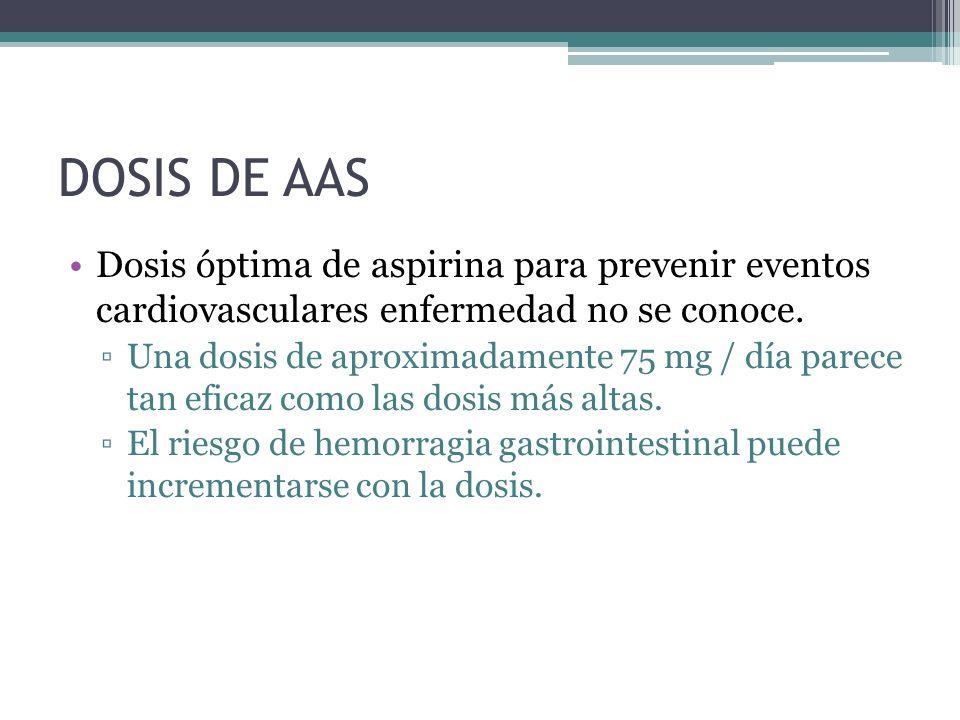 DOSIS DE AAS Dosis óptima de aspirina para prevenir eventos cardiovasculares enfermedad no se conoce. Una dosis de aproximadamente 75 mg / día parece