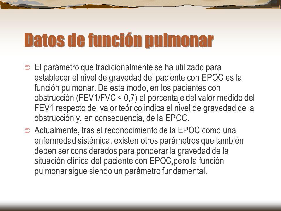Datos de función pulmonar El parámetro que tradicionalmente se ha utilizado para establecer el nivel de gravedad del paciente con EPOC es la función p