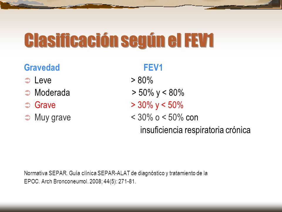 Clasificación según el FEV1 Gravedad FEV1 Leve > 80% Moderada > 50% y < 80% Grave > 30% y < 50% Muy grave < 30% o < 50% con insuficiencia respiratoria